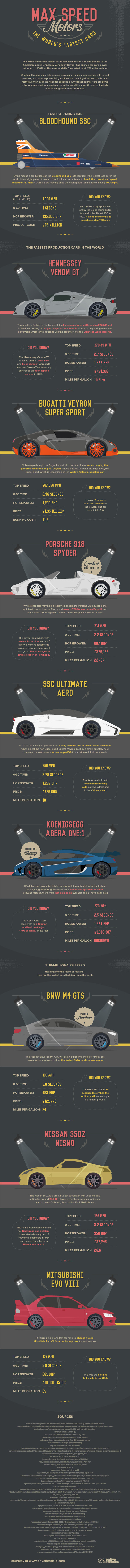 Benfield Motors - the worlds fastest cars-1